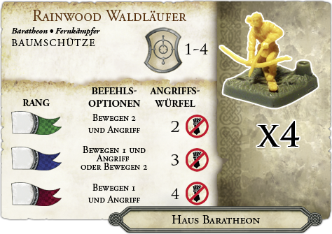 rainwood_waldlaeufer